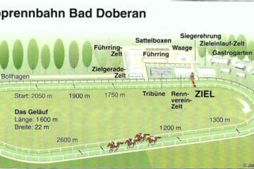 Plan der Galopprennbahn Bad Doberan-Heiligendamm